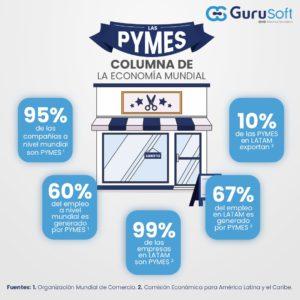 Financiacion Pymes 1 300x300